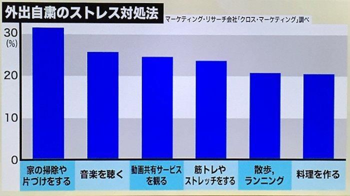 Jepang Minta Warganya Tidak Ke luar Rumah, Ternyata Kegiatan Paling Banyak Membereskan Rumah
